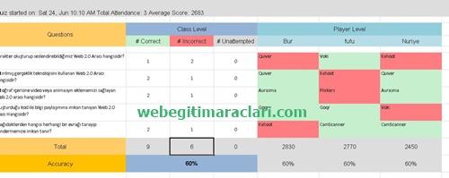 Quizizz Web 2.0 Aracı Excele Aktarma